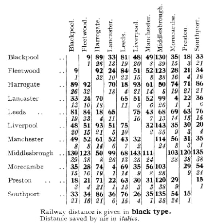 A table showing the distances saved by air travel in Lancashire. Flight and Aircraft Engineer, 24th July, 1919